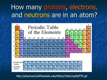 How many protons, electrons, and neutrons are in an atom?