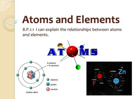 Atoms and Elements 8.P.1.1 I can explain the relationships between atoms and elements.