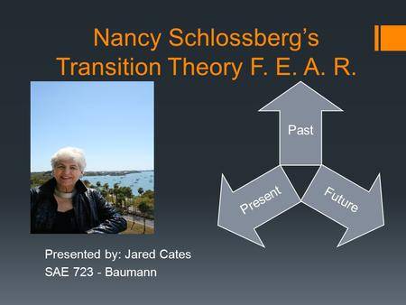 Nancy Schlossberg's Transition Theory F. E. A. R. Presented by: Jared Cates SAE 723 - Baumann Past Future Present.