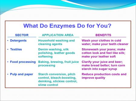 Enzymes in Industry Natural enzymes are used in many industrial processes (such as food processing, textiles) to: Speed up chemical reactions in the process.