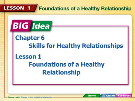 Chapter 6 Skills for Healthy Relationships Lesson 1