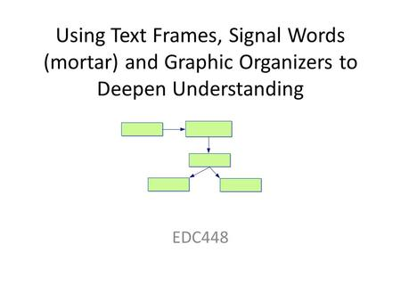 Using Text Frames, Signal Words (mortar) and Graphic Organizers to Deepen Understanding EDC448.