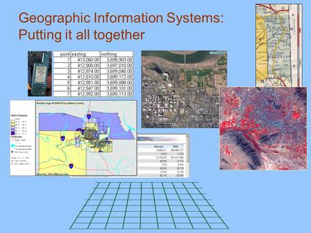 Geographic Information Systems: Putting it all together.