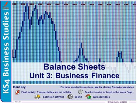 Balance Sheets Unit 3: Business Finance
