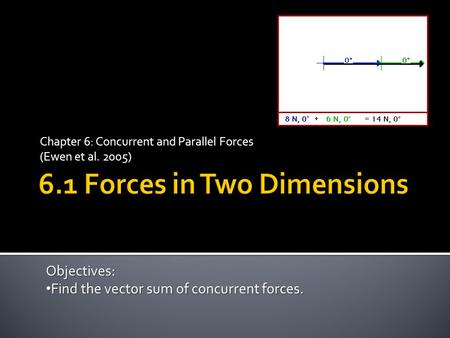 Chapter 6: Concurrent and Parallel Forces (Ewen et al. 2005) Objectives: Find the vector sum of concurrent forces. Find the vector sum of concurrent forces.