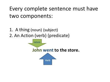 Every complete sentence must have two components: 1. A thing (noun) (subject) 2. An Action (verb) (predicate) John went to the store. Verb NOUN.
