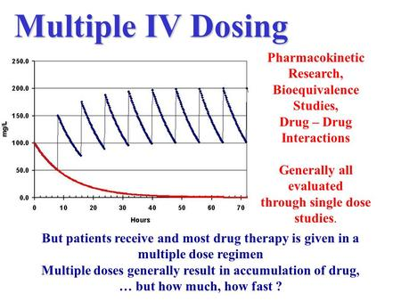 Multiple IV Dosing Pharmacokinetic Research, Bioequivalence Studies,