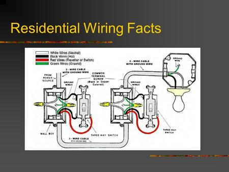 Residential Wiring Facts Part 1 Power Generation and Transmission 1.1) During electricity transmission the voltage is stepped up to as much as VAC so.