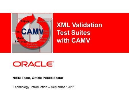 NIEM Team, Oracle Public Sector Technology Introduction – September 2011 CAMV Test Model Data Deploy Requirements Build Exchange Generate Dictionary Exchange.