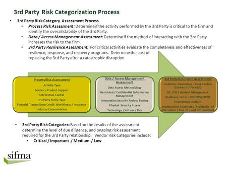 3rd Party Risk Categorization Process