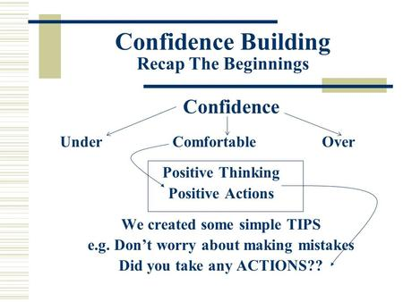 Confidence Building Recap The Beginnings Confidence Under ComfortableOver Positive Thinking Positive Actions We created some simple TIPS e.g. Don't worry.