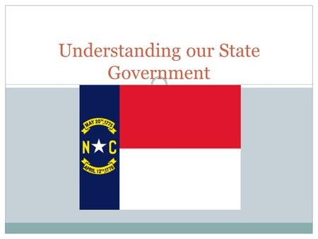 Understanding our State Government. History of the North Carolina Constitution: 3 Constitutions (1776, 1868, 1971) Why did NC replace its Constitution.