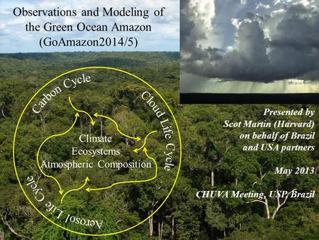 Observations and Modeling of the Green Ocean Amazon (GoAmazon2014/5) Climate Ecosystems Atmospheric Composition Presented by Scot Martin (Harvard) on behalf.