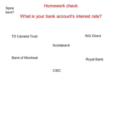 td how to find account interest rates