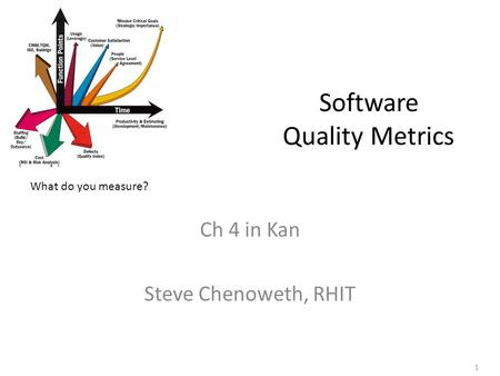 1 Software Quality Metrics Ch 4 in Kan Steve Chenoweth, RHIT What do you measure?