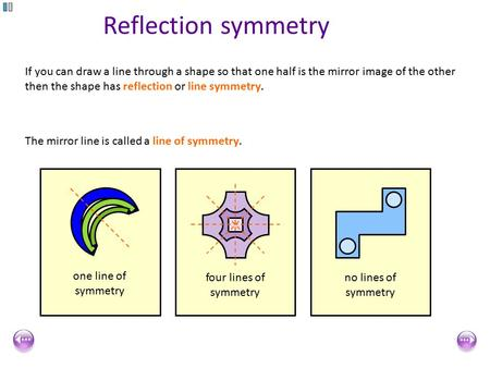 Reflection symmetry If you can draw a line through a shape so that one half is the mirror image of the other then the shape has reflection or line symmetry.