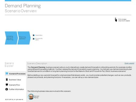 ©© 2013 SAP AG. All rights reserved. Scenario/Processes Demand Planning Scenario Overview Scenario Explorer Open Legend Demand Planner Scenario Description.
