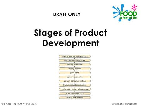 Stages of Product Development