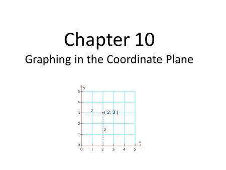 Chapter 10 Graphing in the Coordinate Plane. Chapter 10 Section 10-1 Objective: At the end of the lesson, students will be able to Locate a point on the.