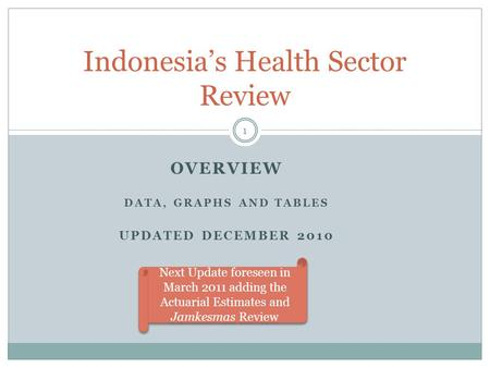 OVERVIEW DATA, GRAPHS AND TABLES UPDATED DECEMBER 2010 Indonesia's Health Sector Review 1 Next Update foreseen in March 2011 adding the Actuarial Estimates.
