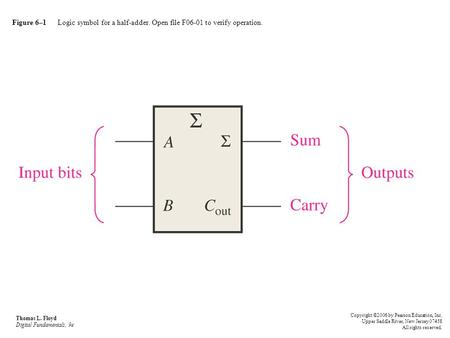Figure 6–1 Logic symbol for a half-adder. Open file F06-01 to verify operation. Thomas L. Floyd Digital Fundamentals, 9e Copyright ©2006 by Pearson Education,