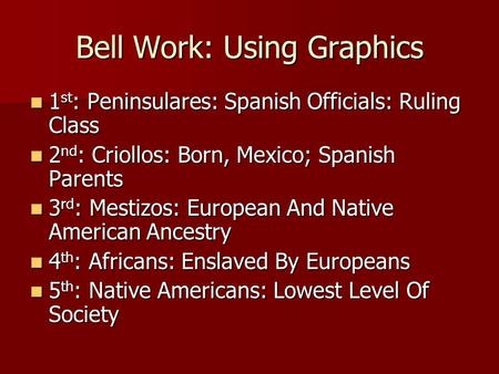 Bell Work: Using Graphics 1 st : Peninsulares: Spanish Officials: Ruling Class 1 st : Peninsulares: Spanish Officials: Ruling Class 2 nd : Criollos: Born,