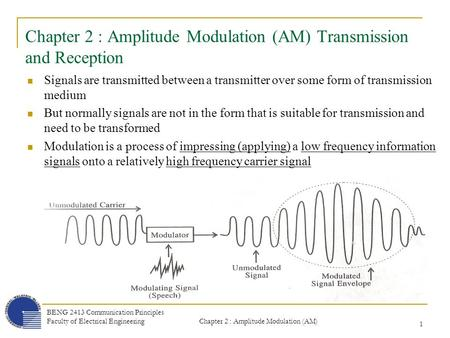Chapter 2 : Amplitude Modulation (AM) BENG 2413 Communication Principles Faculty of Electrical Engineering 1 Chapter 2 : Amplitude Modulation (AM) Transmission.
