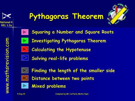 National 4 REL 1.2a 4-Aug-15Compiled by Mr. Lafferty Maths Dept. Pythagoras Theorem www.mathsrevision.com Squaring a Number and Square Roots Investigating.