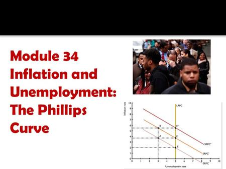 Module 34 Inflation and Unemployment: The Phillips Curve