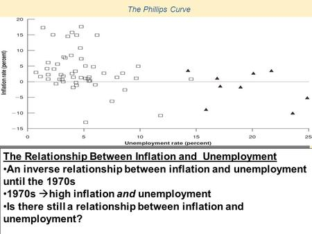 nobel lecture inflation and unemployment relationship