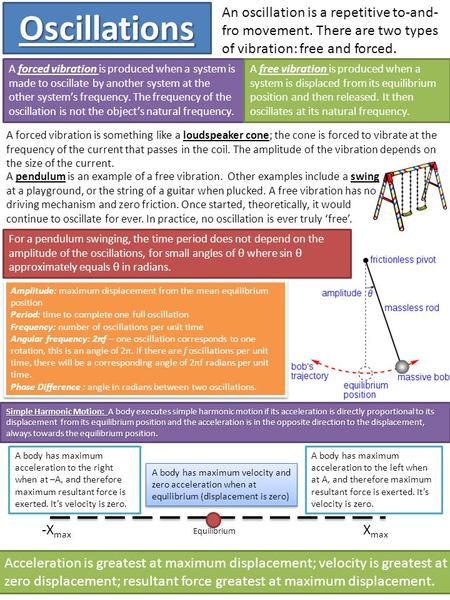 how to find speed of a mass oscillation