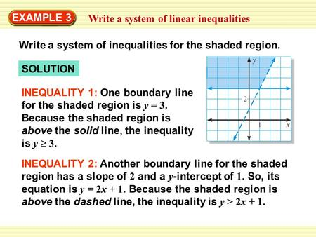 EXAMPLE 3 Write a system of linear inequalities Write a system of inequalities for the shaded region. SOLUTION INEQUALITY 1: One boundary line for the.