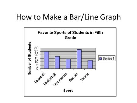 How to Make a Bar/Line Graph. Gather Data Data should be specific Data should be unbiased.
