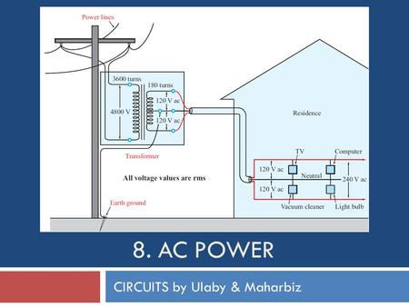 8. AC POWER CIRCUITS by Ulaby & Maharbiz. Overview.