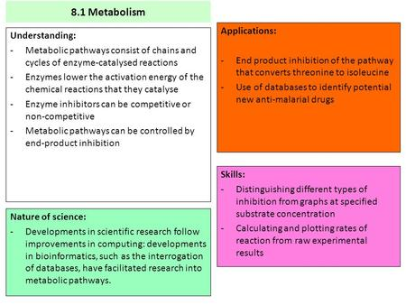 8.1 Metabolism Understanding: -Metabolic pathways consist of chains and cycles of enzyme-catalysed reactions -Enzymes lower the activation energy of the.