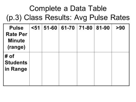 Complete a Data Table (p.3) Class Results: Avg Pulse Rates Pulse Rate Per Minute (range) 90 # of Students in Range.