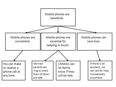Mobile phones are beneficial. Mobile phones are convenient. Mobile phones are essential for keeping in touch. Mobile phones can save lives. You can make.