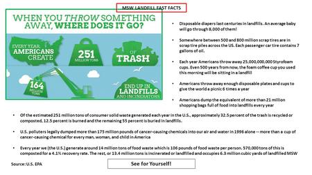 Of the estimated 251 million tons of consumer solid waste generated each year in the U.S., approximately 32.5 percent of the trash is recycled or composted,