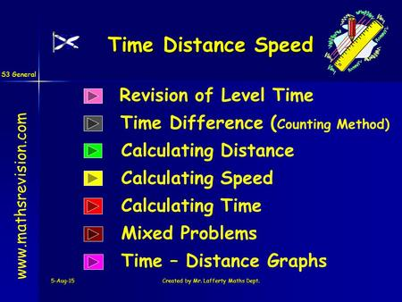 S3 General 5-Aug-15Created by Mr. Lafferty Maths Dept. Revision of Level Time Calculating Distance Time Distance Speed www.mathsrevision.com Calculating.