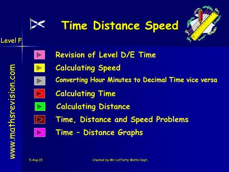 Level F 5-Aug-15Created by Mr. Lafferty Maths Dept. Revision of Level D/E Time Calculating Distance Time Distance Speed www.mathsrevision.com Calculating.