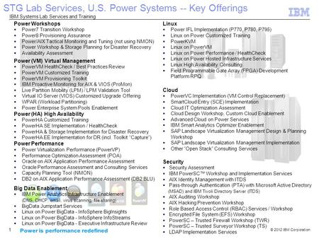 STG Lab Services, U.S. Power Systems -- Key Offerings
