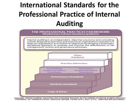 International Standards for the Professional Practice of Internal Auditing.