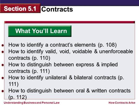 What You'll Learn How to identify a contract's elements (p. 108)