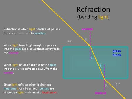 Refraction (bending light) Refraction is when light bends as it passes from one medium into another. When light traveling through air passes into the glass.