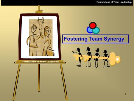 Foundations of Team Leadership 1 Fostering Team Synergy.