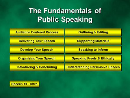 The Fundamentals of Public Speaking