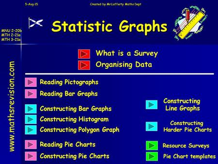5-Aug-15Created by Mr.Lafferty Maths Dept Statistic Graphs Reading Bar Graphs www.mathsrevision.com Constructing Bar Graphs Reading Pie Charts Constructing.