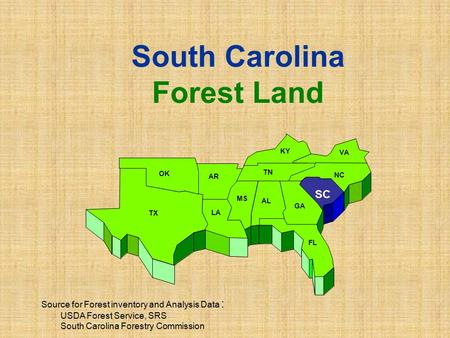 Source for Forest inventory and Analysis Data : USDA Forest Service, SRS South Carolina Forestry Commission South Carolina Forest Land TX OK AR LA MS KY.