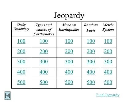 Jeopardy Shaky Vocabulary Types and causes of Earthquakes More on Earthquakes Random Facts Metric System 100 200 300 400 500 Final Jeopardy.