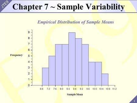 1 JTE9 Chapter 7 ~ Sample Variability 6.87.27.68.08.48.89.29.610.010.410.811.2 Sample Mean 0 1 2 3 4 5 6 7 8 9 Frequency Empirical Distribution of Sample.